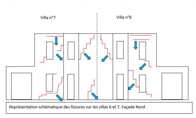 schéma représentant les fissures sur les deux villas.